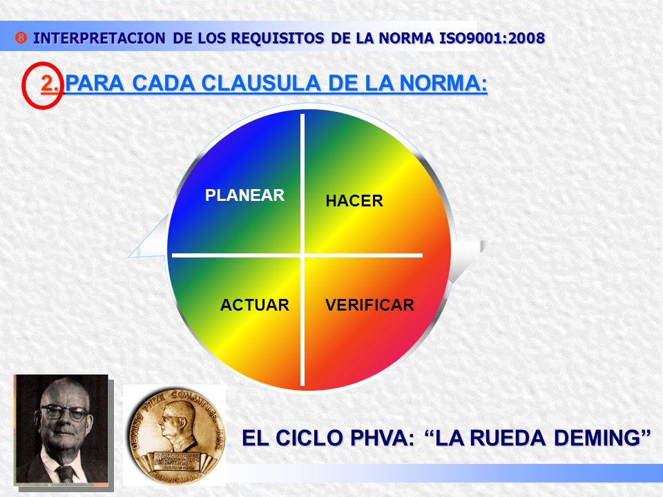 2. PARA CADA CLAUSULA DE LA NORMA: