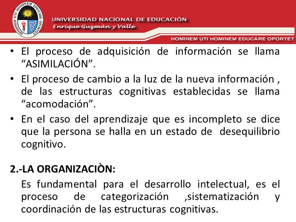 El proceso de adquisición de información se llama ASIMILACIÓN .