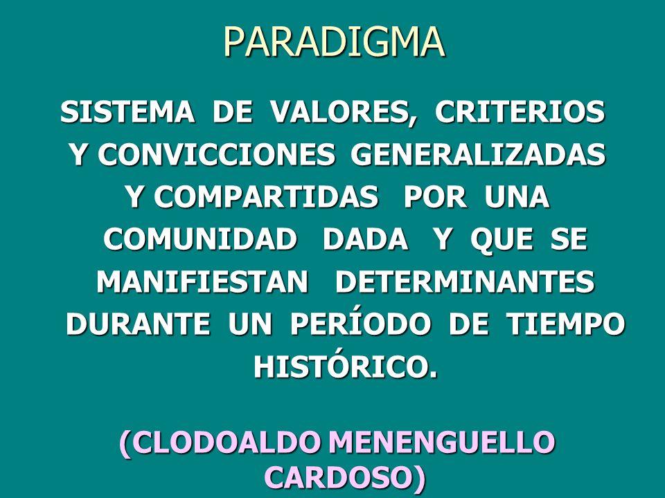 PARADIGMA SISTEMA DE VALORES, CRITERIOS Y CONVICCIONES GENERALIZADAS