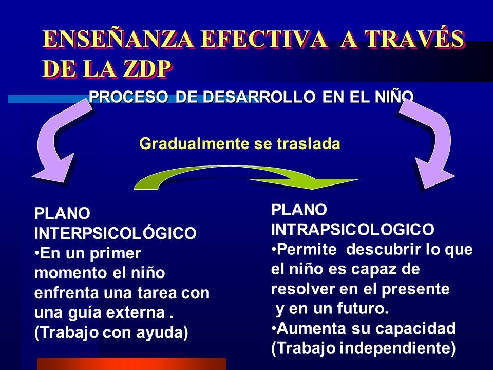 ENSEÑANZA EFECTIVA A TRAVÉS DE LA ZDP