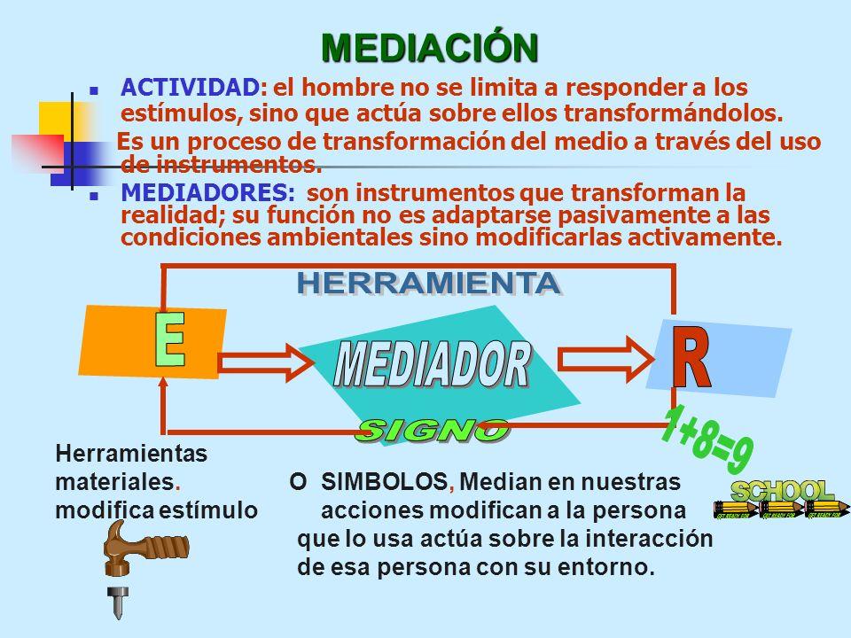 E R SIGNO MEDIACIÓN MEDIADOR HERRAMIENTA 1+8=9