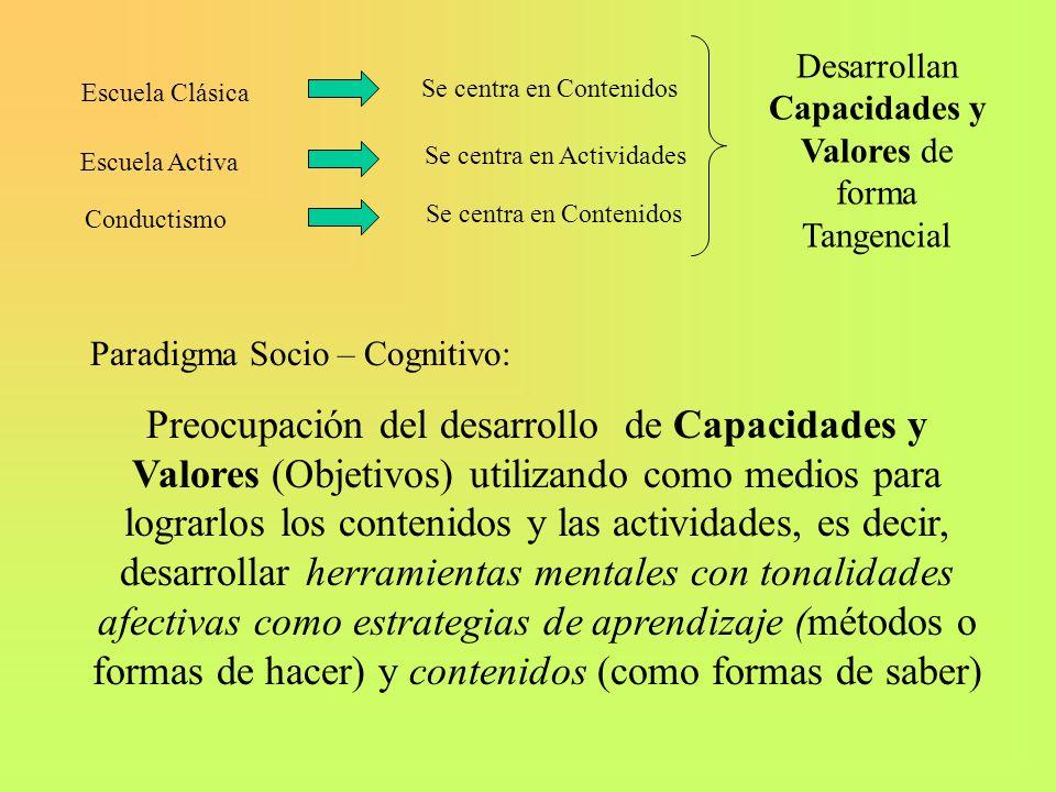 Desarrollan Capacidades y Valores de forma Tangencial