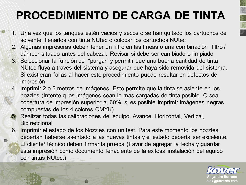PROCEDIMIENTO DE CARGA DE TINTA