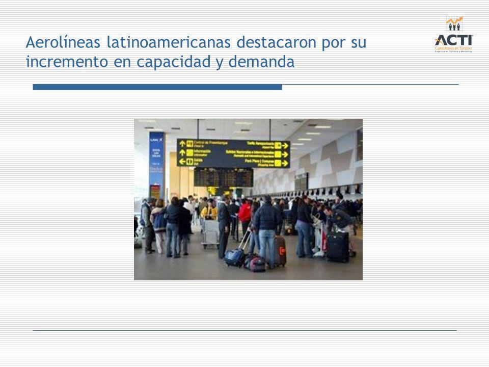 Aerolíneas latinoamericanas destacaron por su incremento en capacidad y demanda