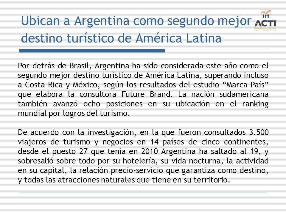 Ubican a Argentina como segundo mejor destino turístico de América Latina