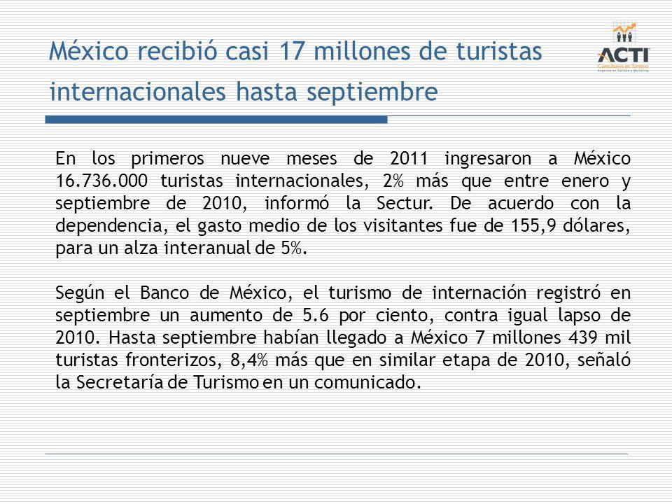 México recibió casi 17 millones de turistas internacionales hasta septiembre