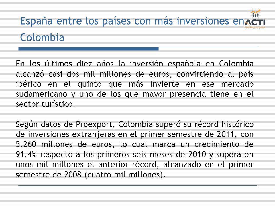 España entre los países con más inversiones en Colombia