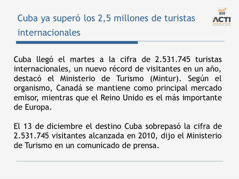 Cuba ya superó los 2,5 millones de turistas internacionales