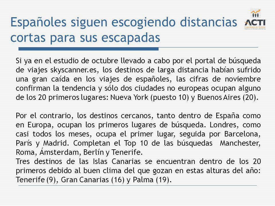 Españoles siguen escogiendo distancias cortas para sus escapadas