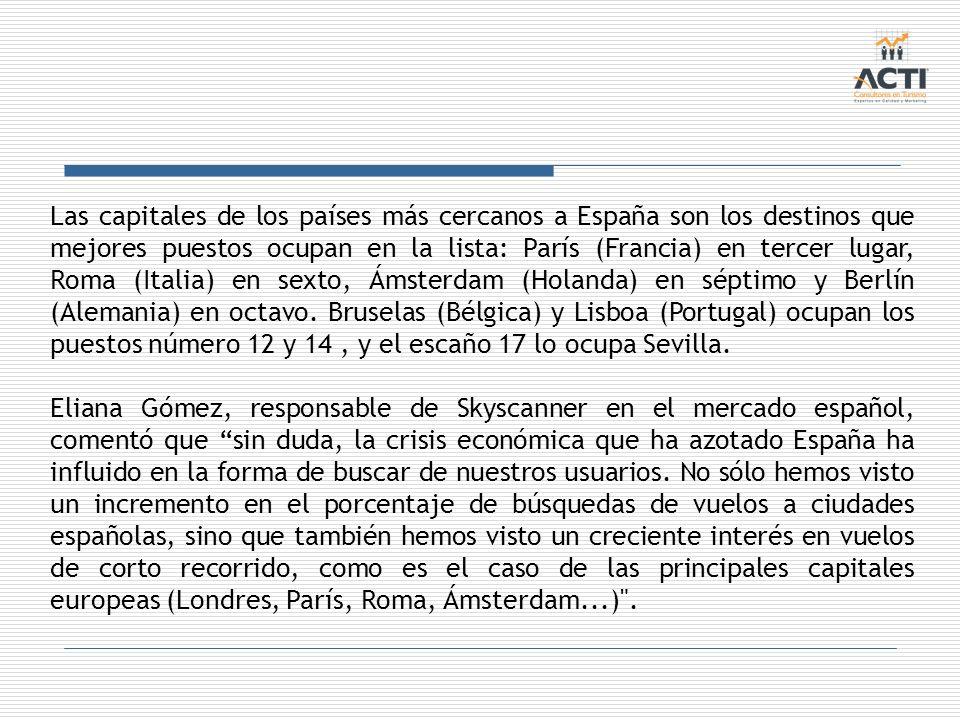 Las capitales de los países más cercanos a España son los destinos que mejores puestos ocupan en la lista: París (Francia) en tercer lugar, Roma (Italia) en sexto, Ámsterdam (Holanda) en séptimo y Berlín (Alemania) en octavo. Bruselas (Bélgica) y Lisboa (Portugal) ocupan los puestos número 12 y 14 , y el escaño 17 lo ocupa Sevilla.