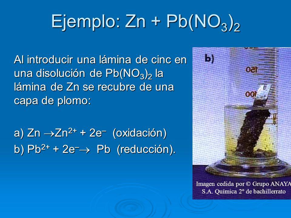 Imagen cedida por © Grupo ANAYA S.A. Química 2º de bachillerrato