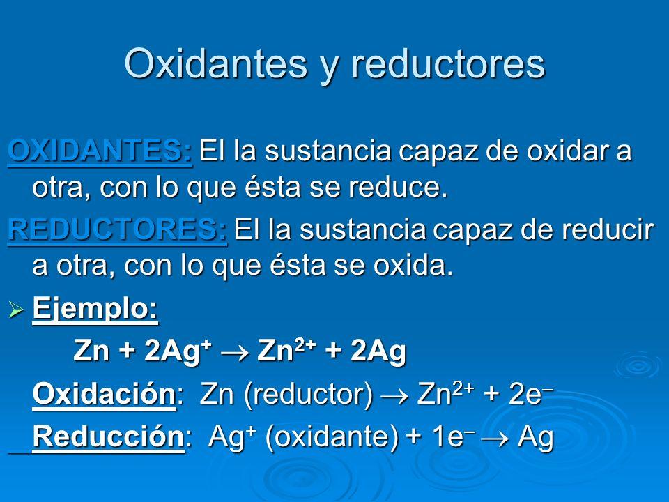 Oxidantes y reductores