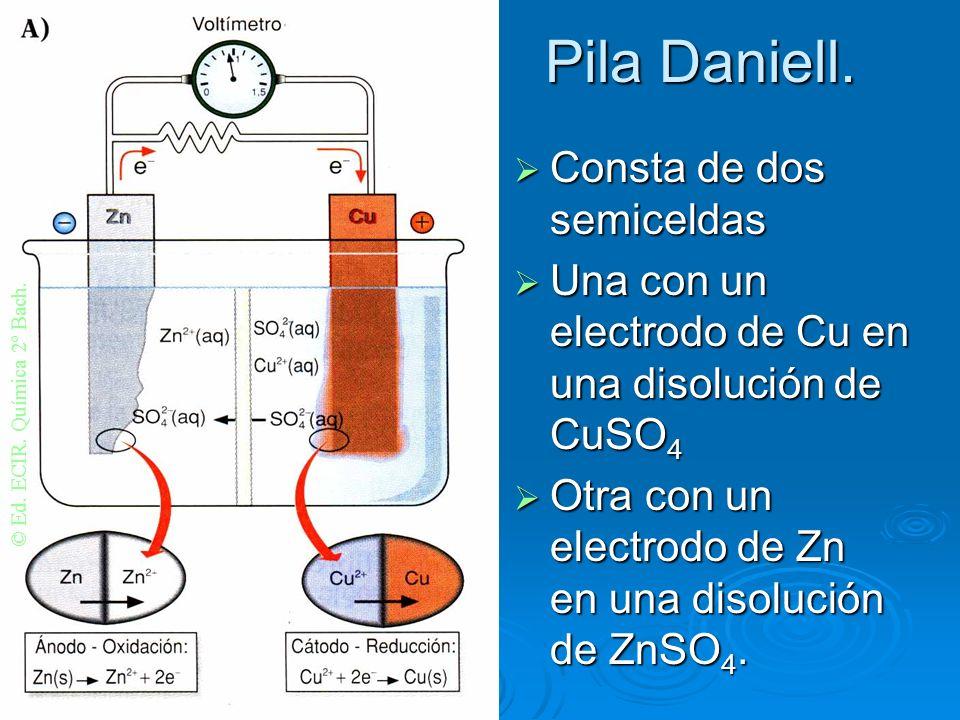 Pila Daniell. Consta de dos semiceldas