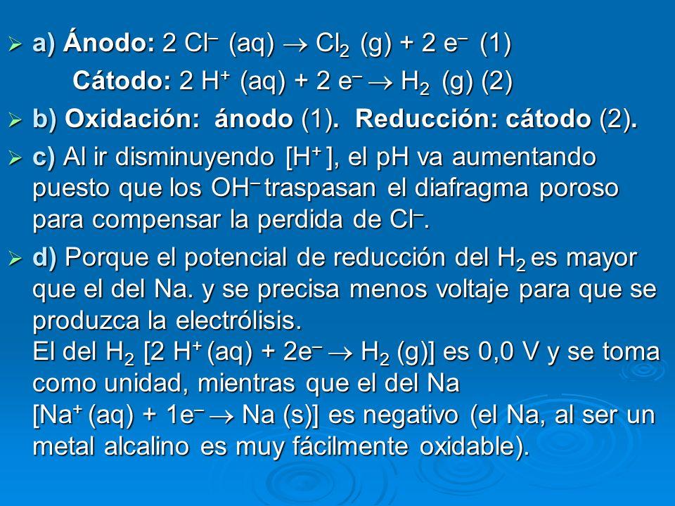 a) Ánodo: 2 Cl– (aq)  Cl2 (g) + 2 e– (1)
