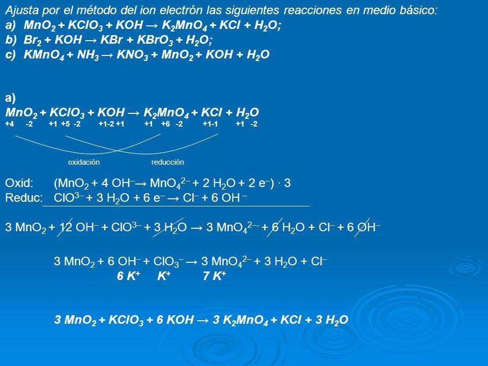 MnO2 + KClO3 + KOH → K2MnO4 + KCl + H2O;