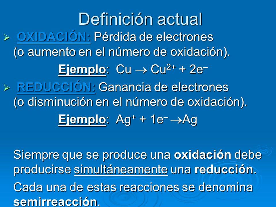 Definición actual OXIDACIÓN: Pérdida de electrones (o aumento en el número de oxidación). Ejemplo: Cu  Cu2+ + 2e–
