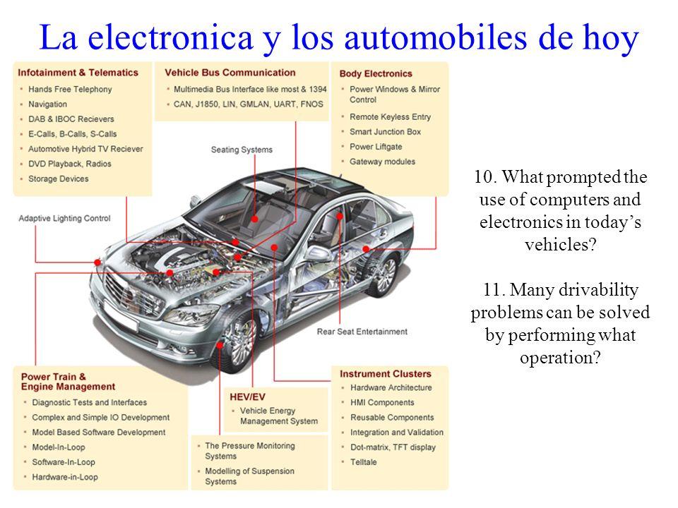 La electronica y los automobiles de hoy
