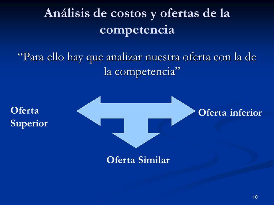 Análisis de costos y ofertas de la competencia
