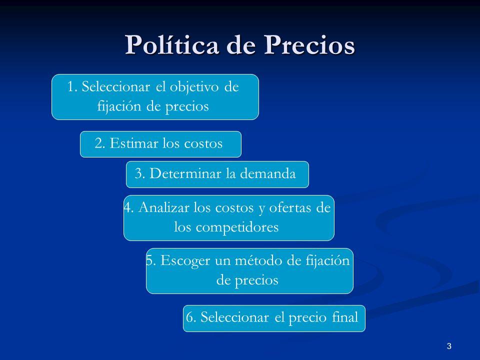 Política de Precios 1. Seleccionar el objetivo de fijación de precios