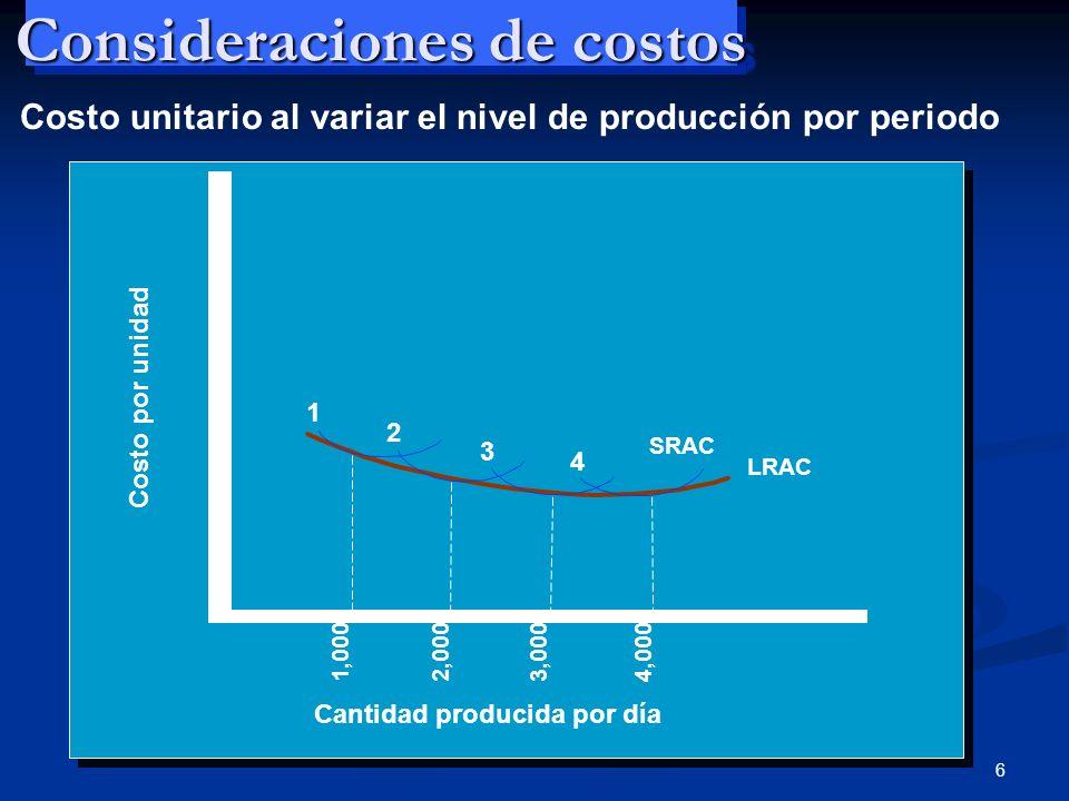 Consideraciones de costos