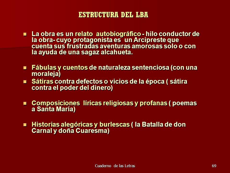 ESTRUCTURA DEL LBA
