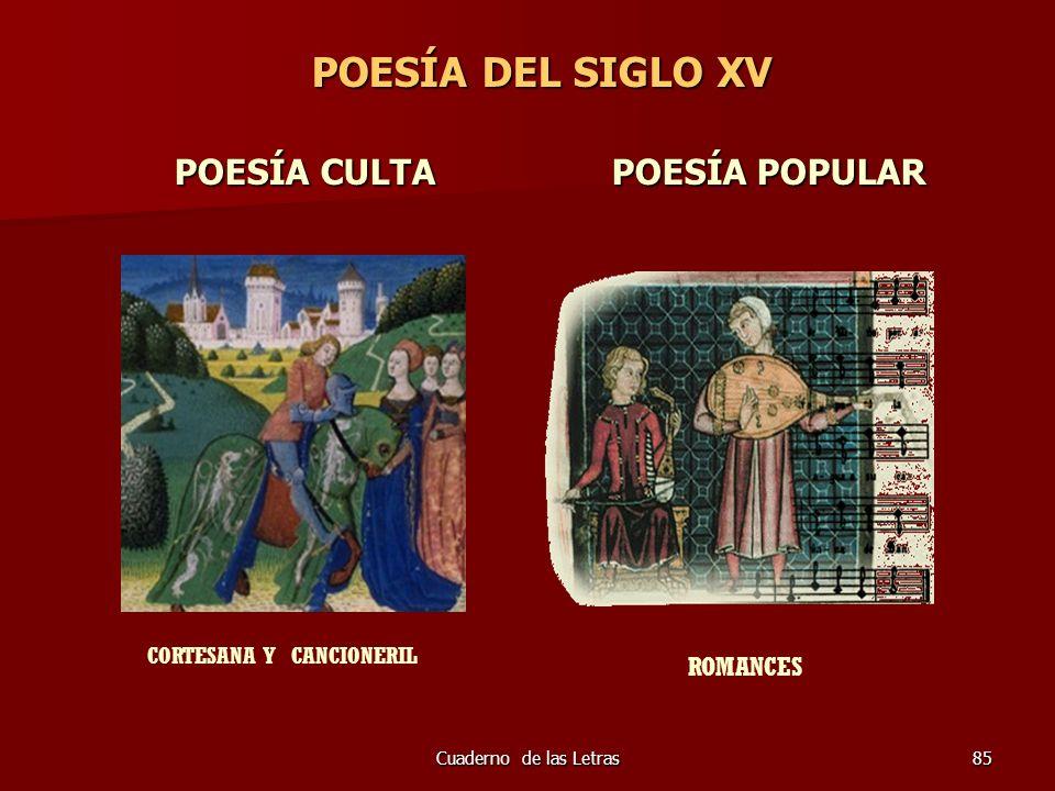 POESÍA DEL SIGLO XV POESÍA CULTA POESÍA POPULAR