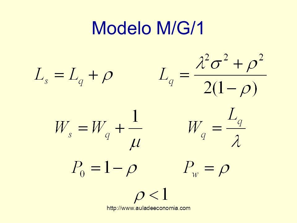 Modelo M/G/1 http://www.auladeeconomia.com