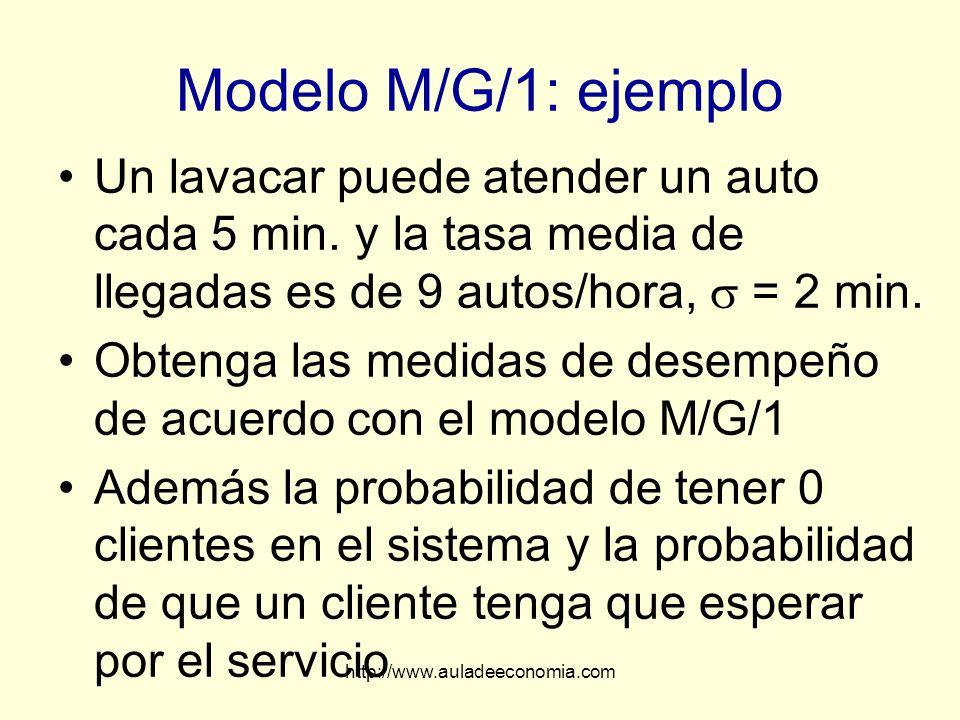 Modelo M/G/1: ejemploUn lavacar puede atender un auto cada 5 min. y la tasa media de llegadas es de 9 autos/hora,  = 2 min.