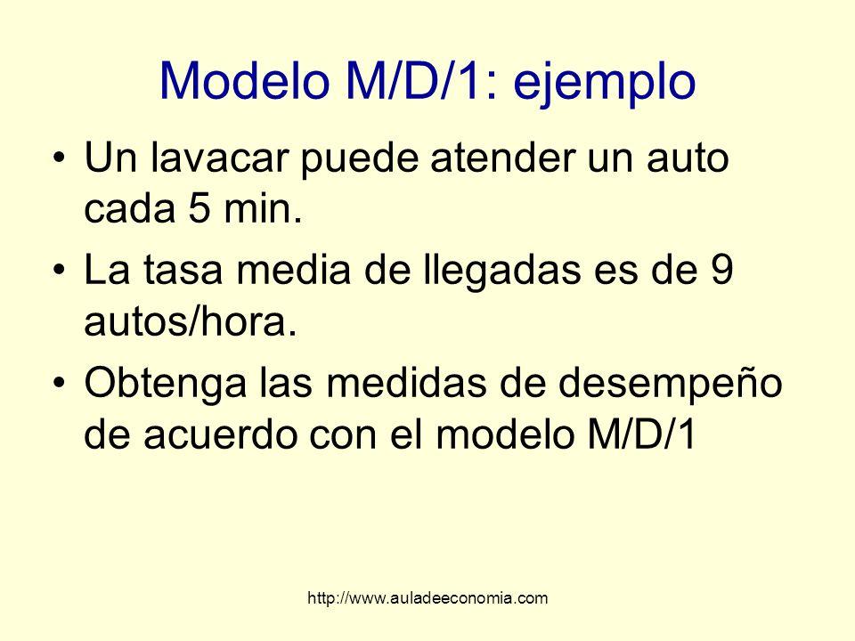 Modelo M/D/1: ejemplo Un lavacar puede atender un auto cada 5 min.