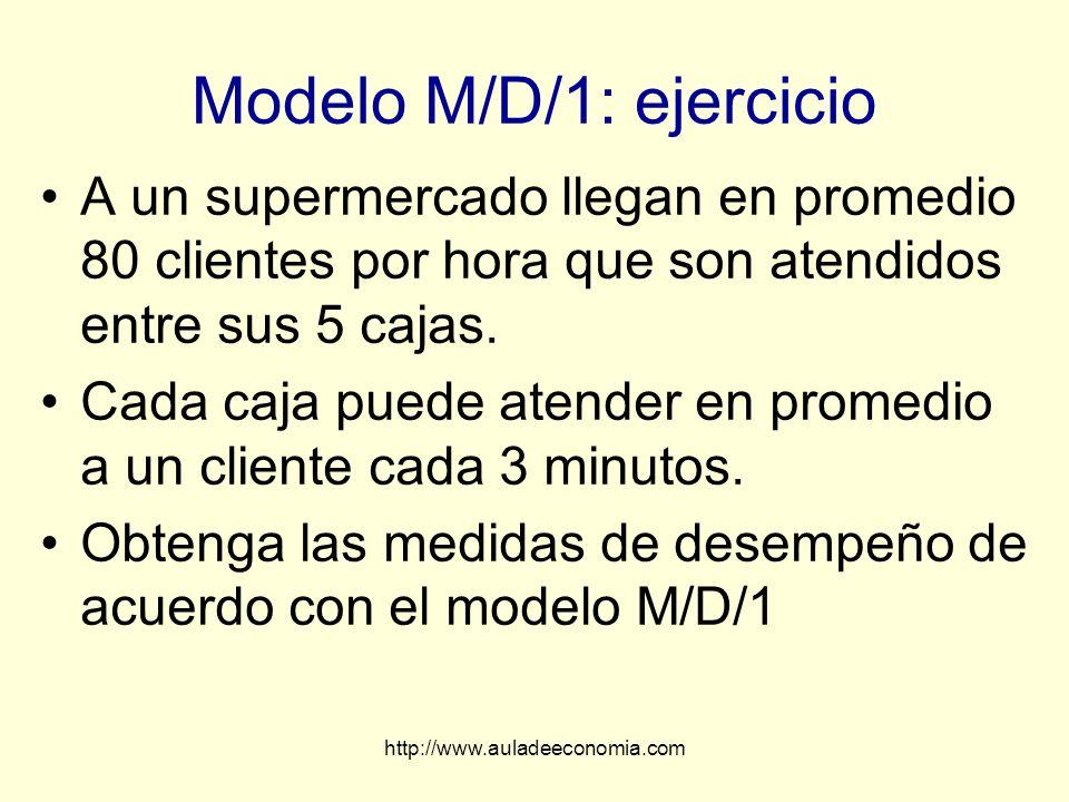 Modelo M/D/1: ejercicio