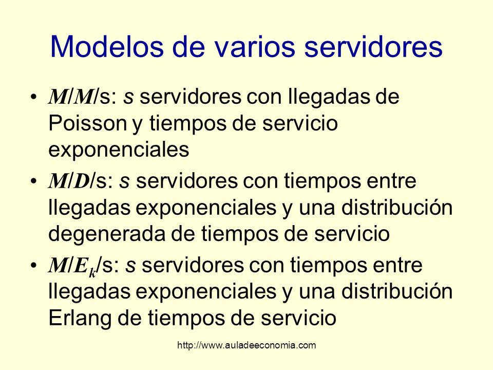 Modelos de varios servidores