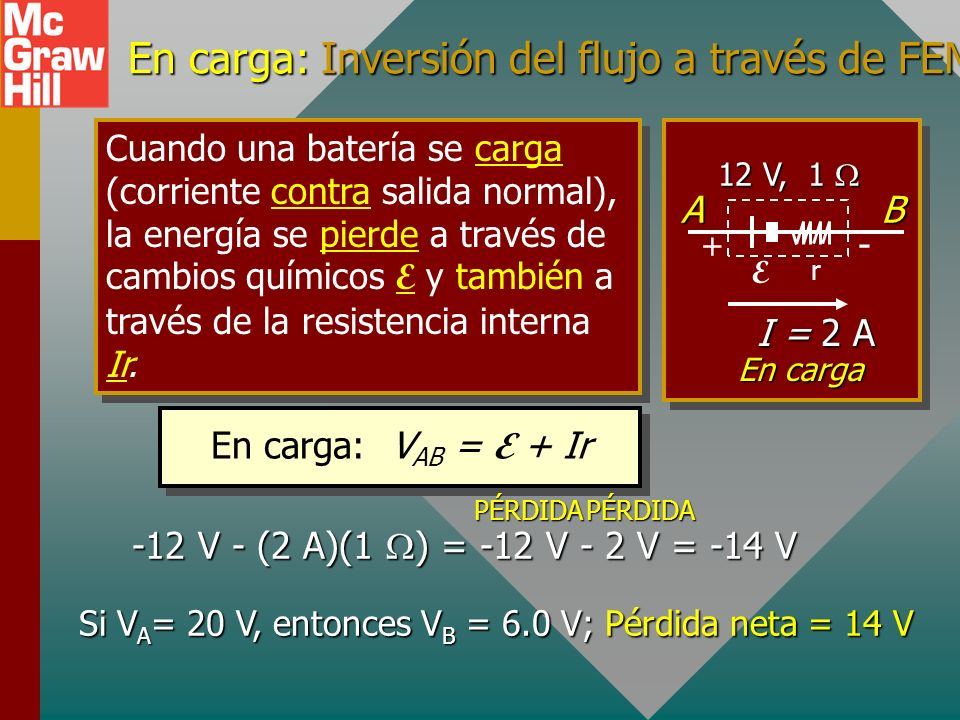 En carga: Inversión del flujo a través de FEM