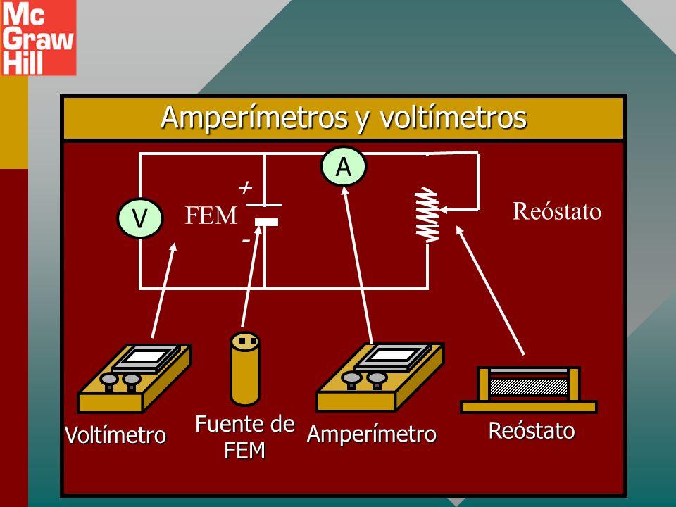 Amperímetros y voltímetros