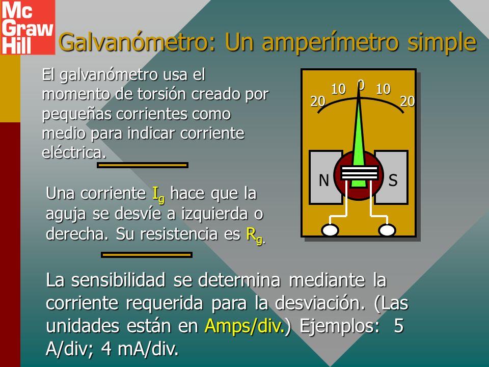 Galvanómetro: Un amperímetro simple