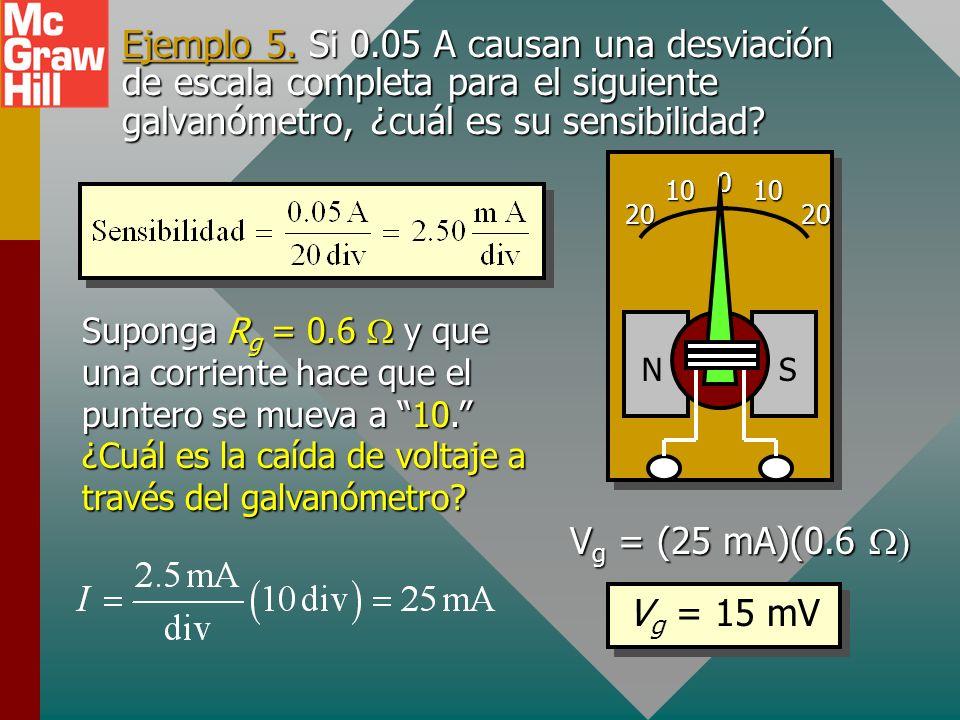 Ejemplo 5. Si 0.05 A causan una desviación de escala completa para el siguiente galvanómetro, ¿cuál es su sensibilidad