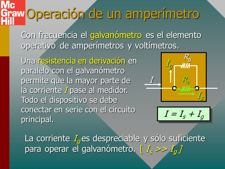 Operación de un amperímetro