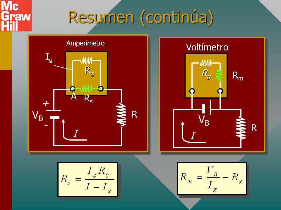 Resumen (continúa) VB VB - Voltímetro Ig Rg Rg Rm A Rs + R R I I