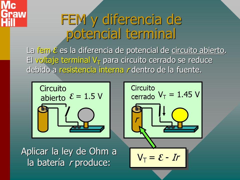 FEM y diferencia de potencial terminal