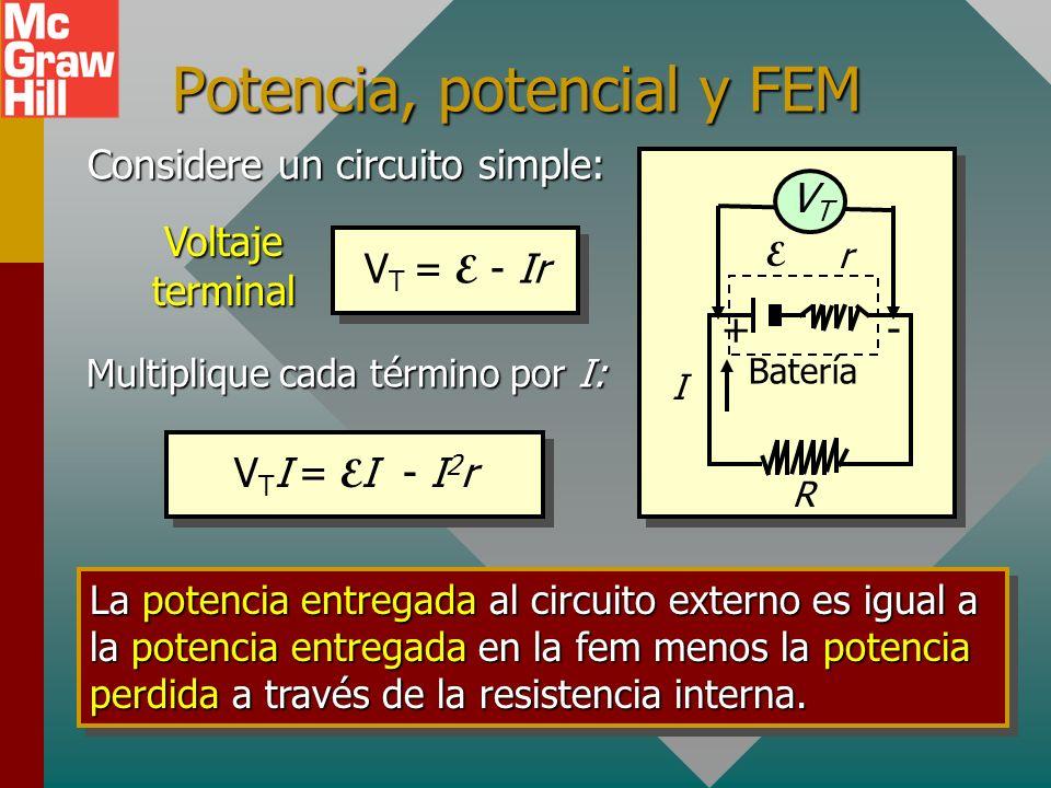 Potencia, potencial y FEM