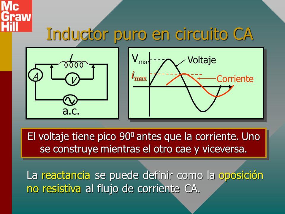 Inductor puro en circuito CA