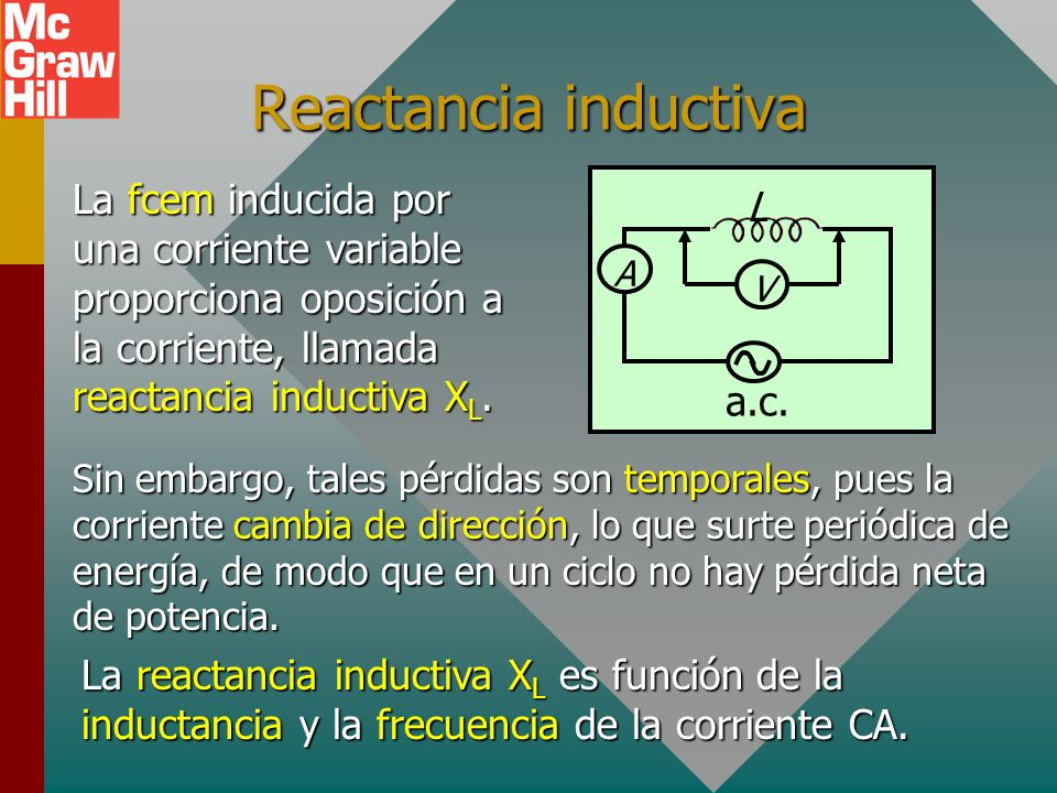 Reactancia inductiva La fcem inducida por una corriente variable proporciona oposición a la corriente, llamada reactancia inductiva XL.