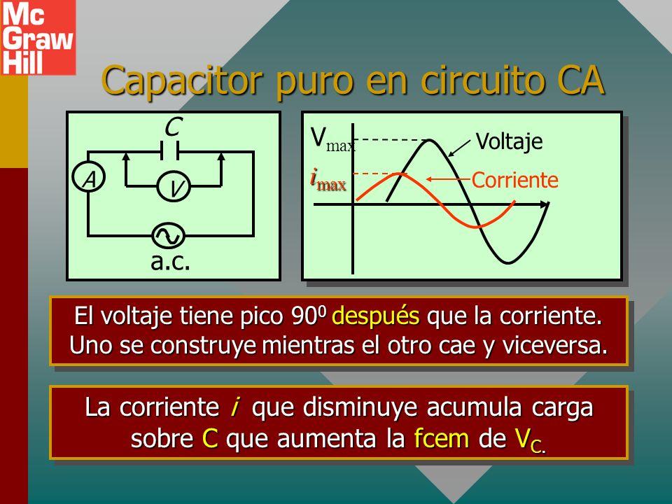 Capacitor puro en circuito CA