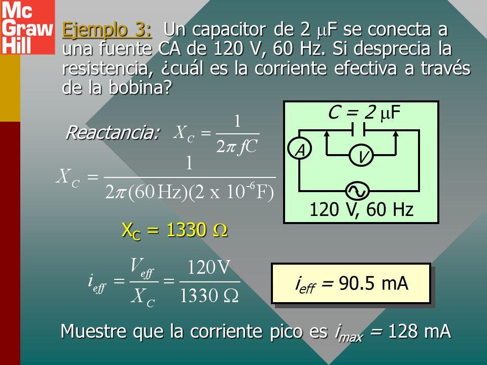 Muestre que la corriente pico es imax = 128 mA