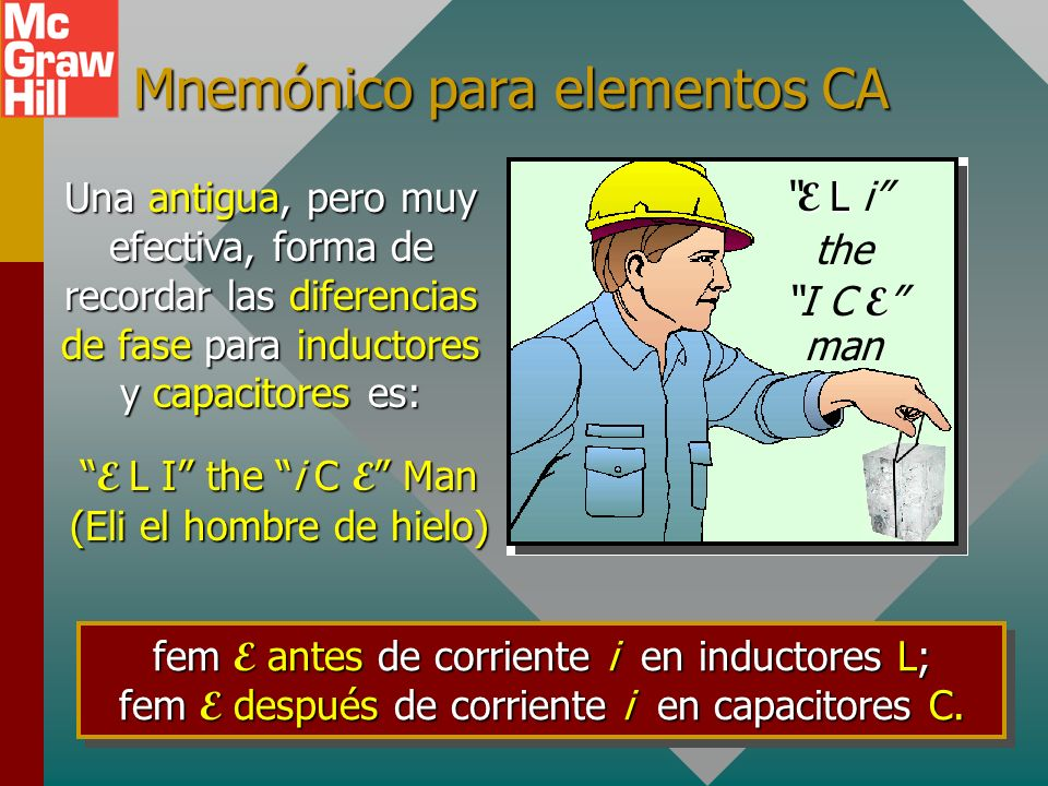 Mnemónico para elementos CA