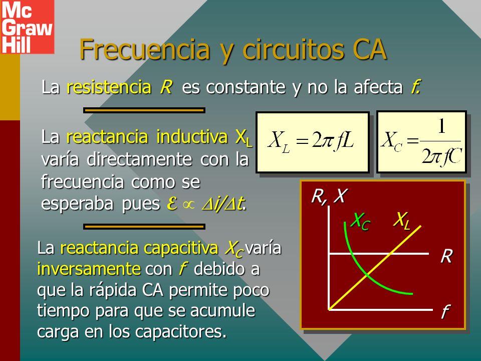 Frecuencia y circuitos CA