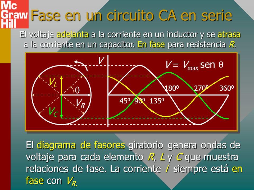 Fase en un circuito CA en serie