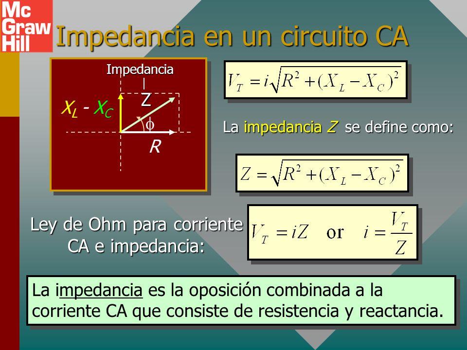 Impedancia en un circuito CA