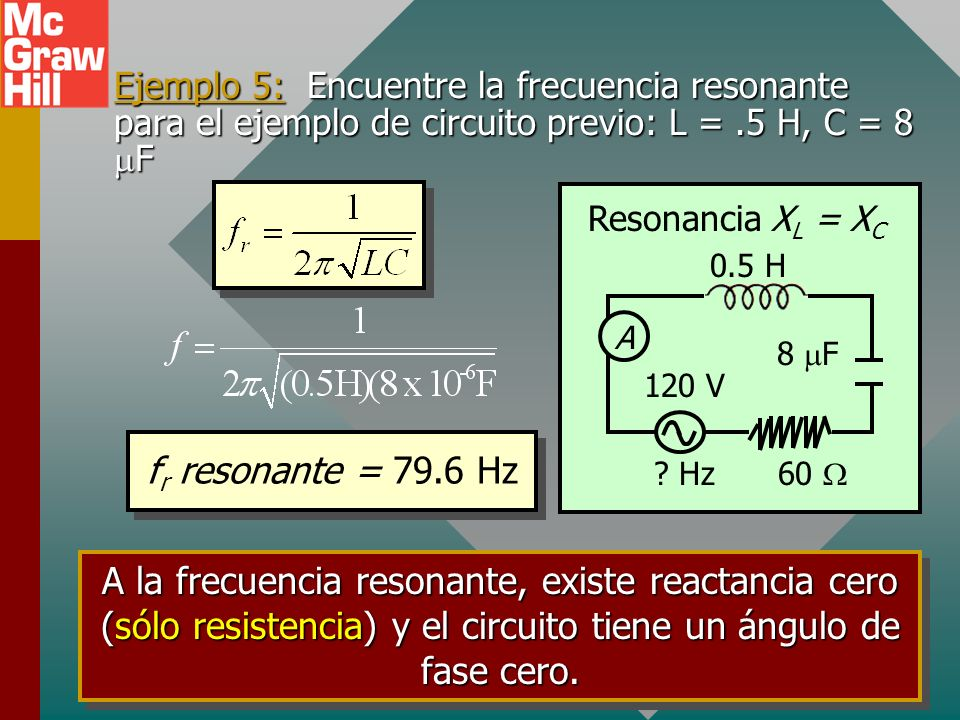 Ejemplo 5: Encuentre la frecuencia resonante para el ejemplo de circuito previo: L = .5 H, C = 8 mF
