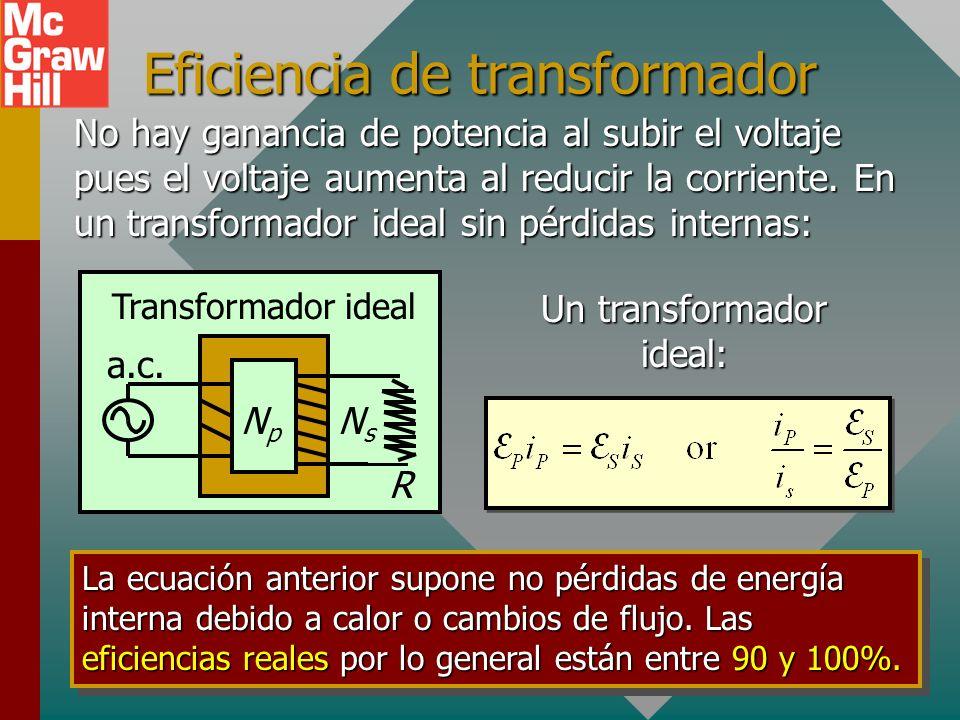 Eficiencia de transformador