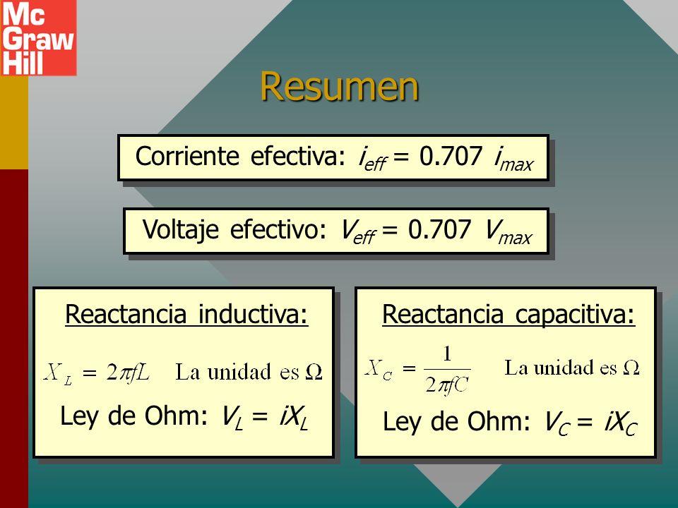 Resumen Corriente efectiva: ieff = 0.707 imax